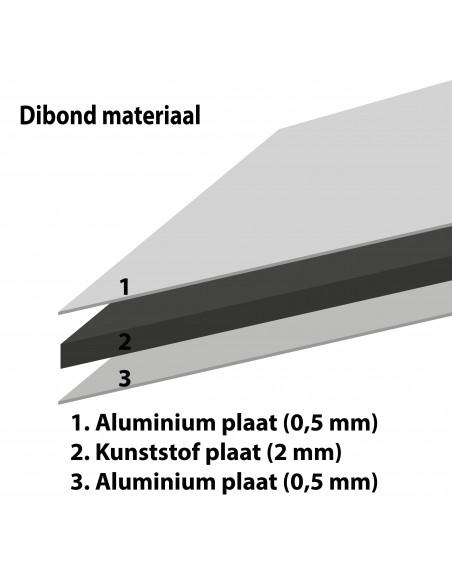 Waarschuwing voor draaiende rollen bord met tekst, materiaal dibond