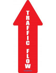 Vloersticker traffic flow